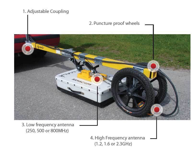 Road survey solutions
